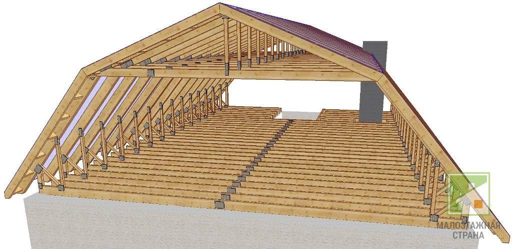 Расчёт мансардной крыши дома: что нужно знать для проведения расчетов