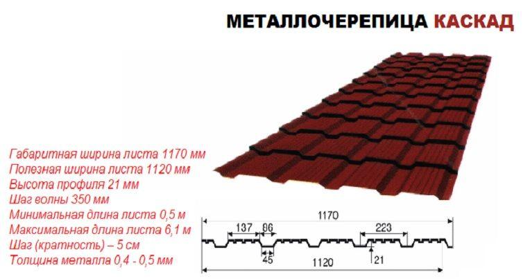 металлочерепица каскад цена