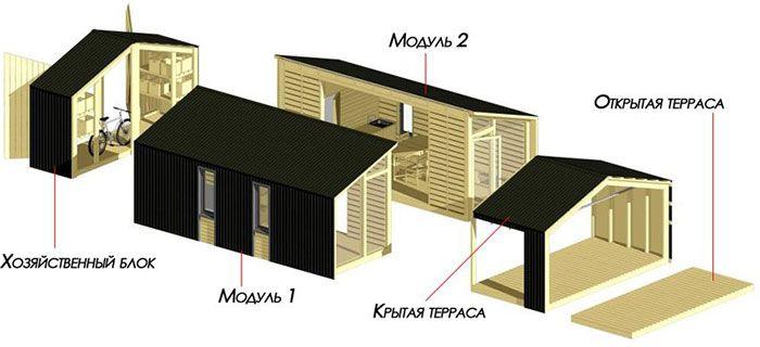Модульные дома для проживания.
