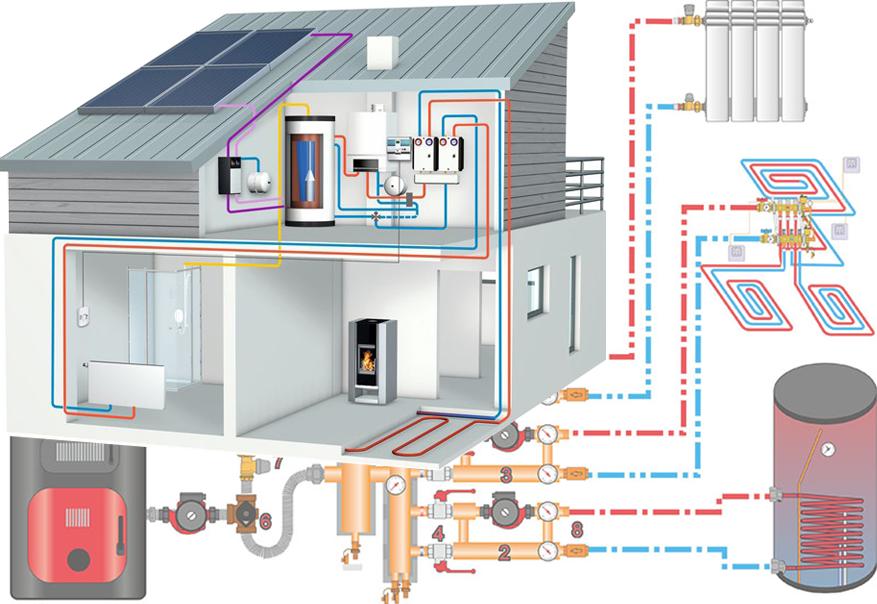 проект отопления частного дома