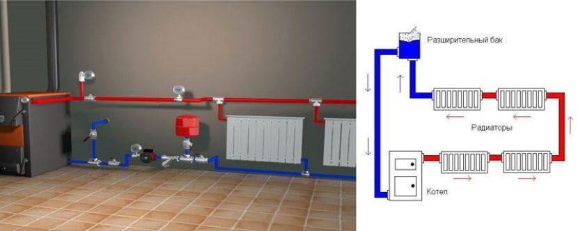 проект отопления загородного дома