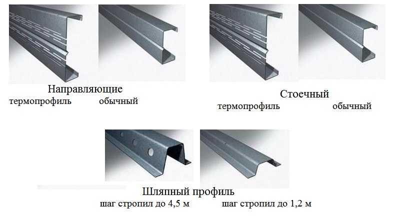 металлический каркас для дома