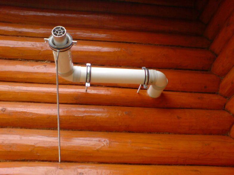 труба для газового котла в частном доме