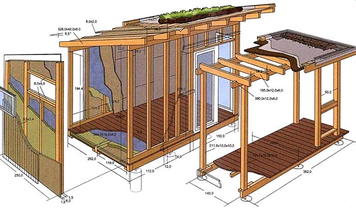 Открытая терраса к дому проекты