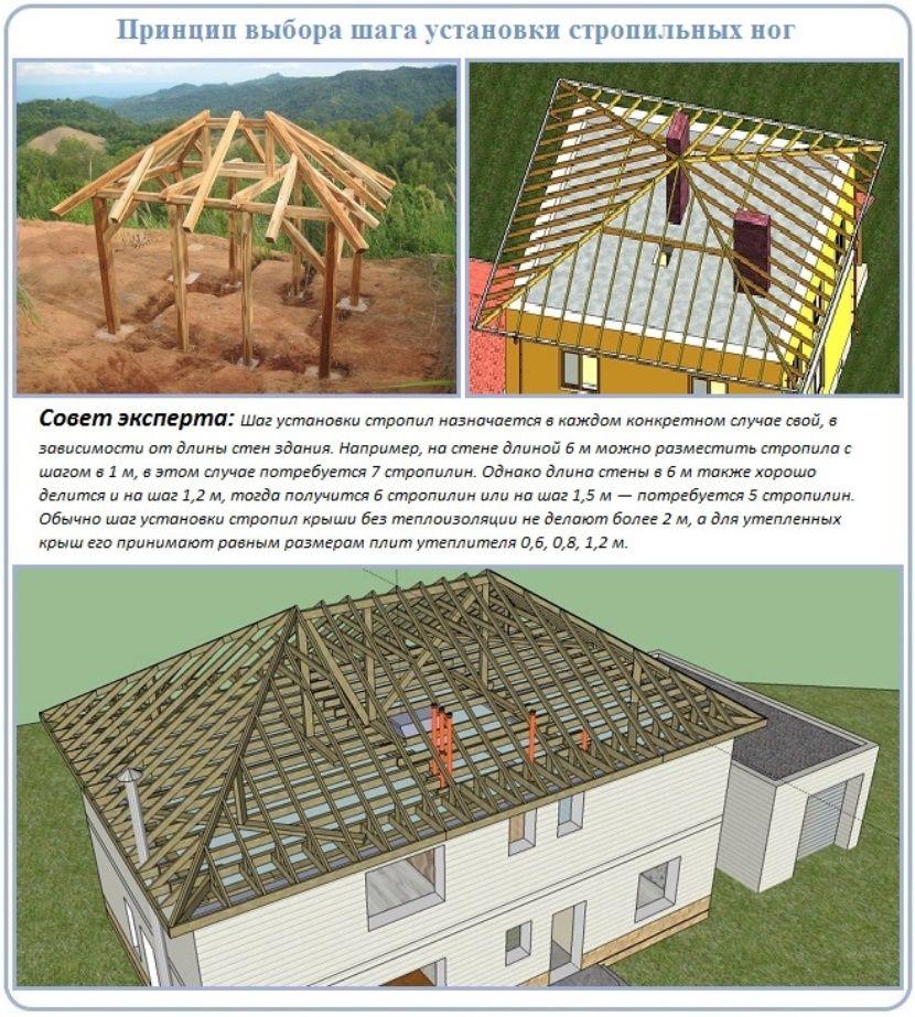 расчет стропильной системы четырехскатной крыши онлайн калькулятор