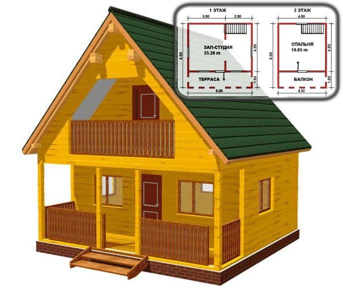 mini-dom-otlichiya-podobnykh-proektov-i-primery-gotovykh-postroek-22 Красивые дома и коттеджи: материалы для отделки и проектирование