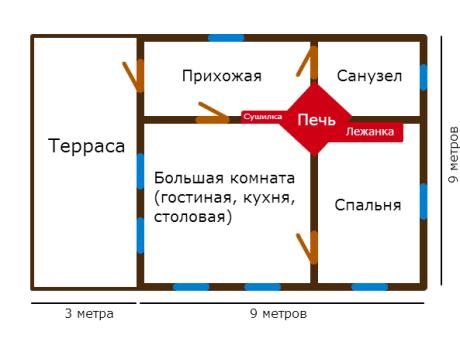 Планировка дома 6 на 6 м с печкой (69 фото русская печь