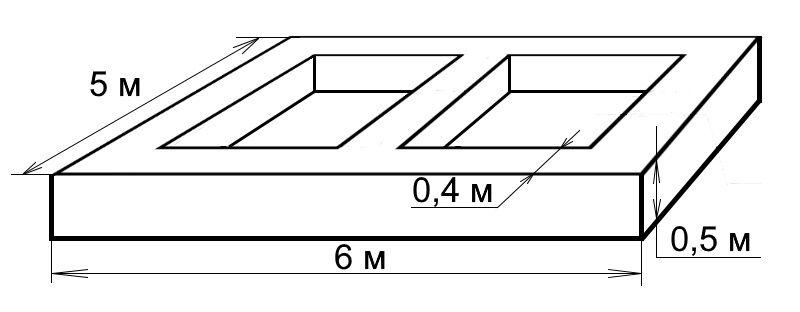 сколько кубометров бетона нужно для фундамента