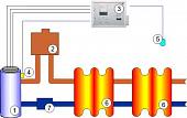 elektricheskoe-otoplenie-doma-kakie-nagrevatelnye-elektropribory-effektivnee-i-ekonomichnee-27652.jpg
