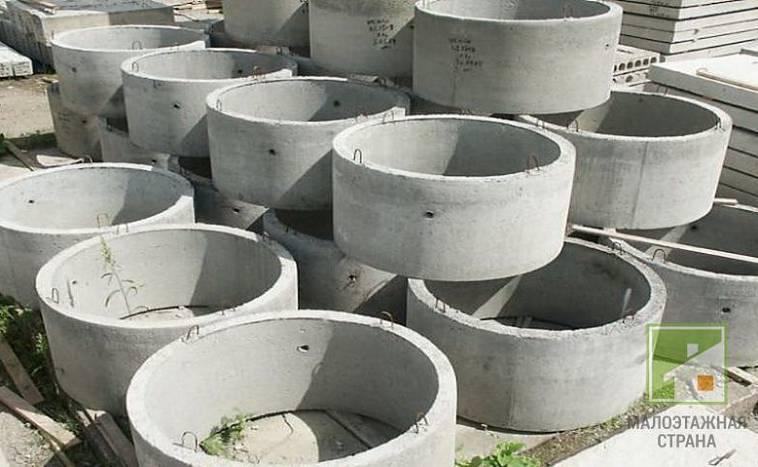 Бетон для колец как замесить цементный раствор для кладки кирпича