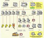 montazh-provodki-v-dome-primer-skhem-podbor-moshchnosti-rastsenki-na-raboty-27971.jpg