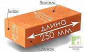 razmer-kirpicha-standartnye-razmery-krasnogo-i-belogo-kirpicha-124187.jpg