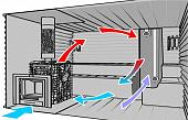 ventilyatsiya-v-bane-raznovidnosti-skhem-i-obshchie-etapy-montazha-46405.jpg