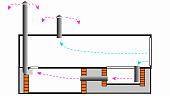 ventilyatsiya-v-garazhe-3-sposoba-obustroystva-raznovidnosti-sistem-foto-64655.png