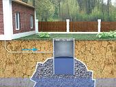 septik-dlya-vysokikh-gruntovykh-vod-raznovidnosti-i-kriterii-vybora-27670.jpg