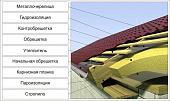 osobennosti-gidroizolyatsii-krovli-pod-metallocherepitsu-skhemy-materialy-tekhnologiya-montazha-38835.jpg