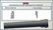 ugol-naklona-truby-kanalizatsii-zachem-on-nuzhen-kak-rasschityvaetsya-pravilnyy-montazh-50881.jpg