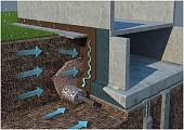 otvod-vody-ot-fundamenta-doma-raznovidnosti-vodootvodov-primenyaemye-materialy-etapy-rabot-30327.jpg