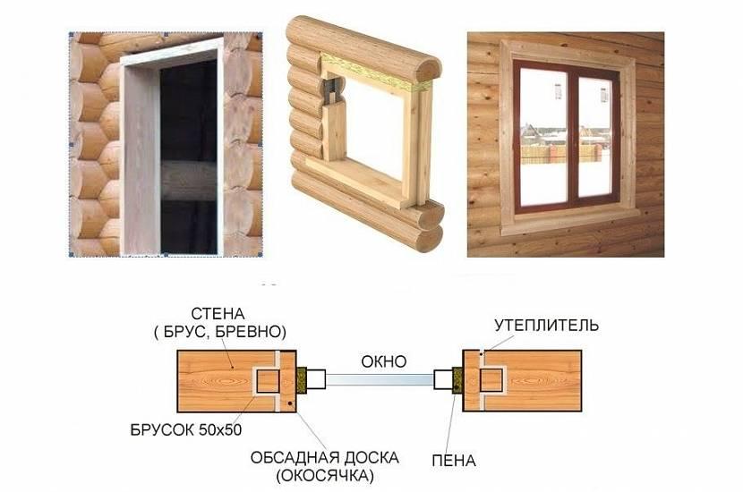 окосячка дверных проемов в деревянном доме размеры