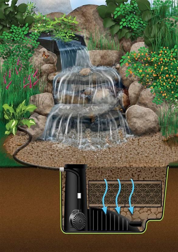 искусственный водопад на участке