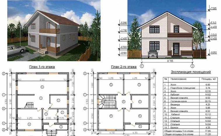 Услуги моделирования и проектирования домов