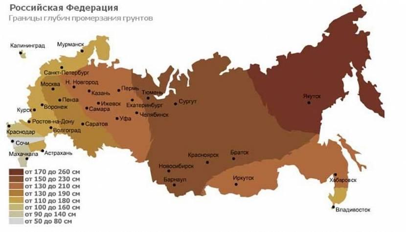 ленточный фундамент глубина заложения в московской области