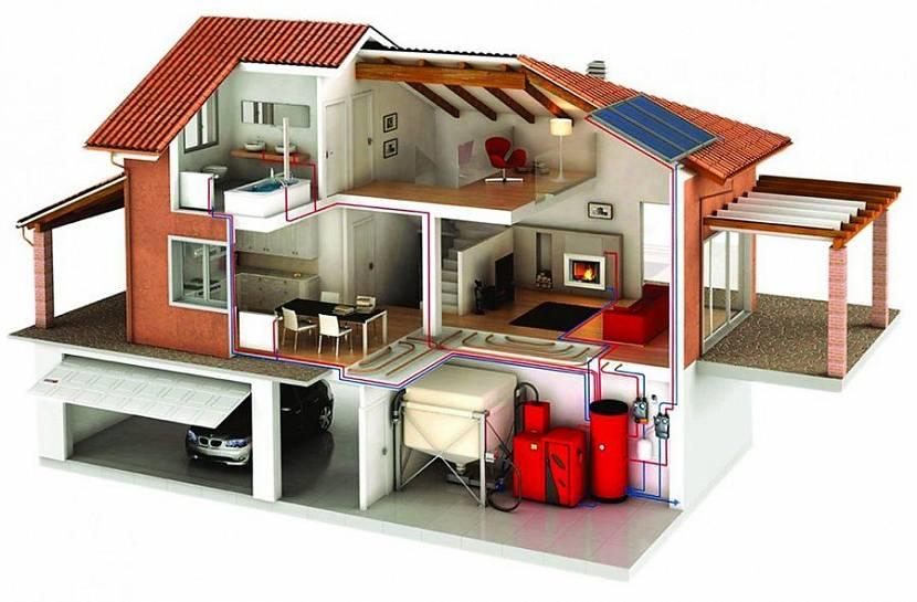 Отопление дома без газа