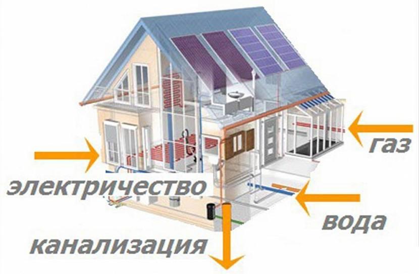 дом за миллион рублей под ключ из пеноблоков