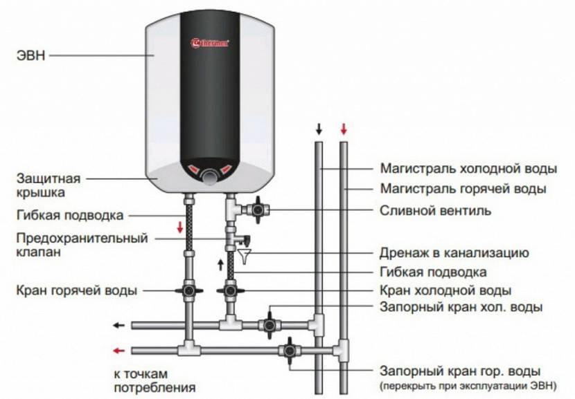 Схема проточного нагрева