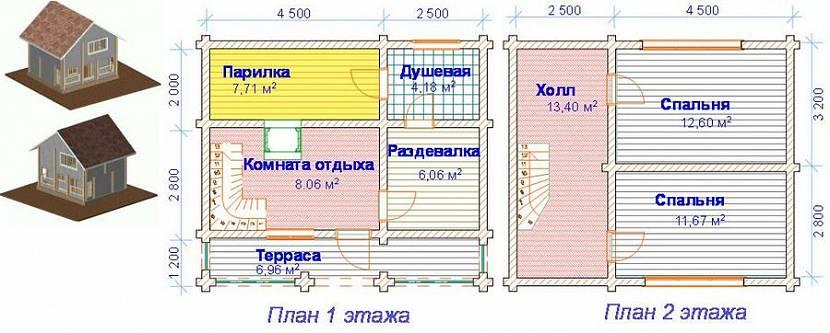 строительство бани из пеноблоков под ключ проекты и цены