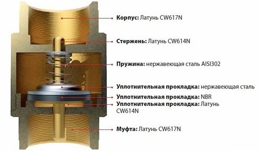 Муфтовый обратный клапан