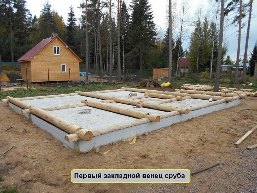 как правильно строить дом из бревна