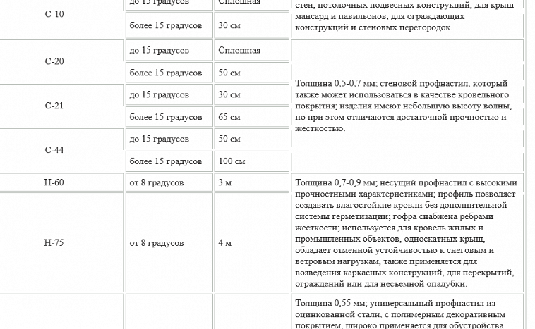 Телефонный справочник климово брянской области онлайн