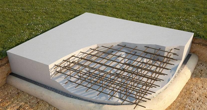 монолитная плита фундамента под гараж