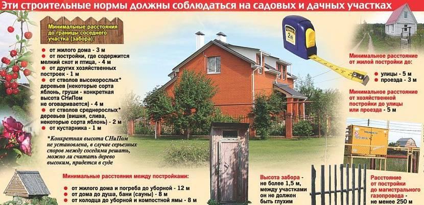 на каком расстоянии от забора можно строить дом