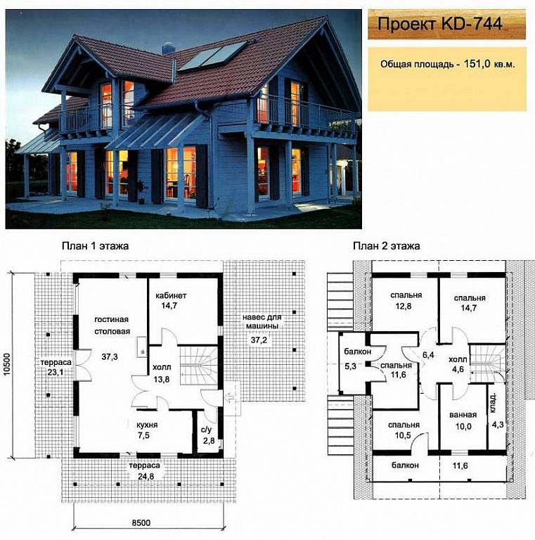 коттеджные дома проекты с размерами и фото