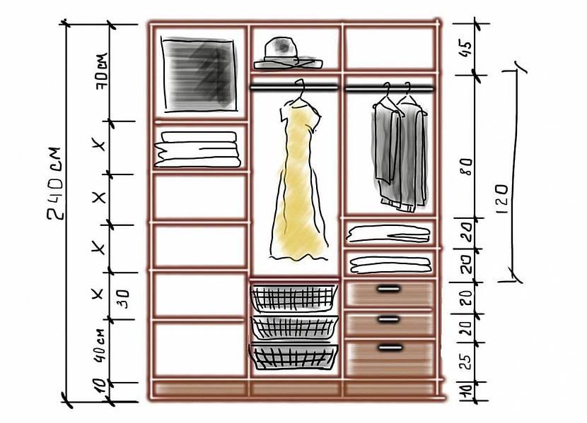 Эргономика гардеробной