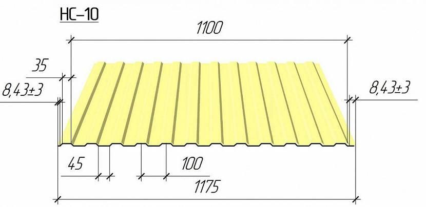 размер профлиста для крыши
