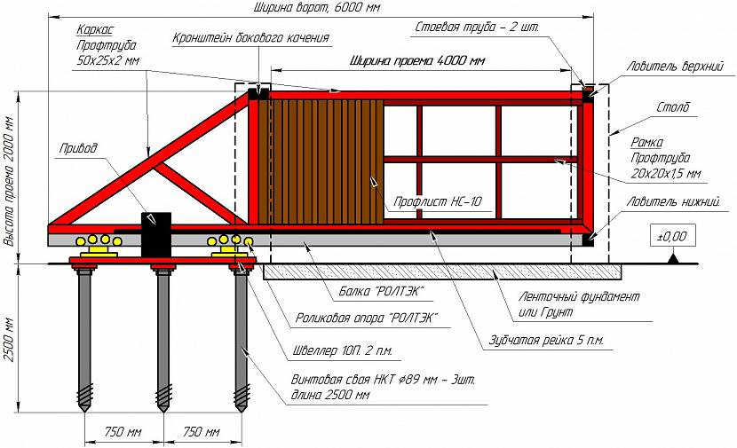 Пример изготовления фундамента раздвижных ворот