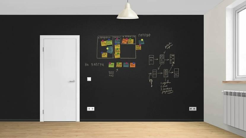 Заметки на стене