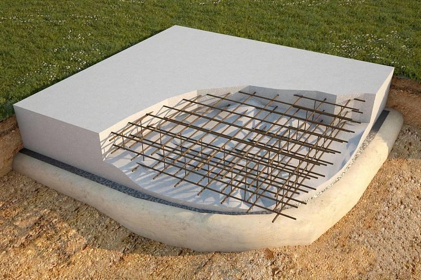 Армирующая сетка в фундаменте