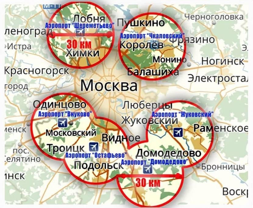 Приаэродромные территории аэрдромов