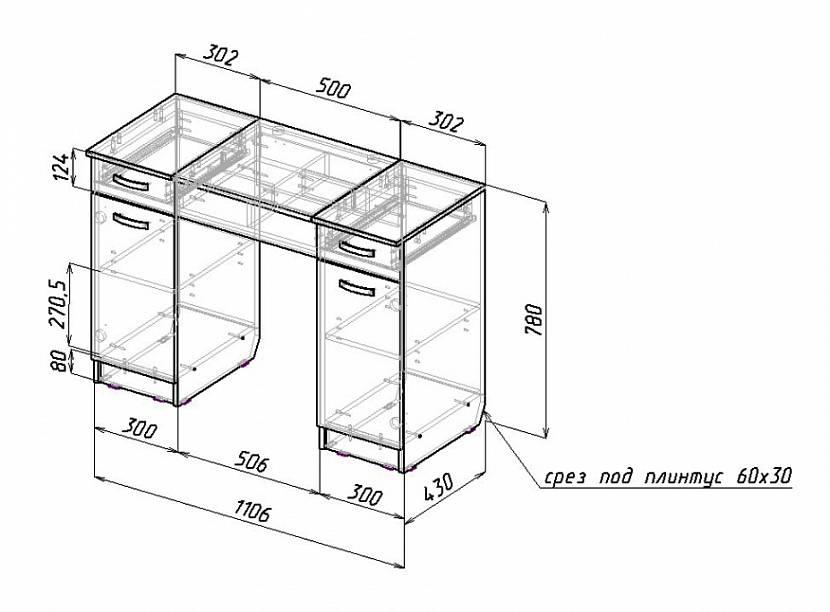 Стандартные размеры столика