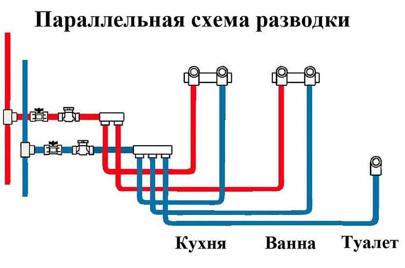 Параллельное соединение для коттеджа
