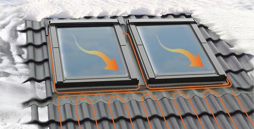 Регулировка температурного режима контролирует мощность подачи тепла