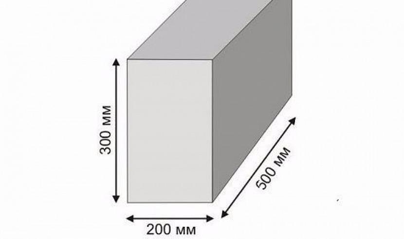 сколько блоков в кубе 20 20 40