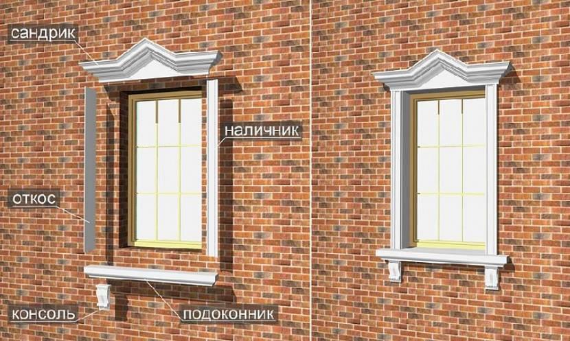 Составляющие окна