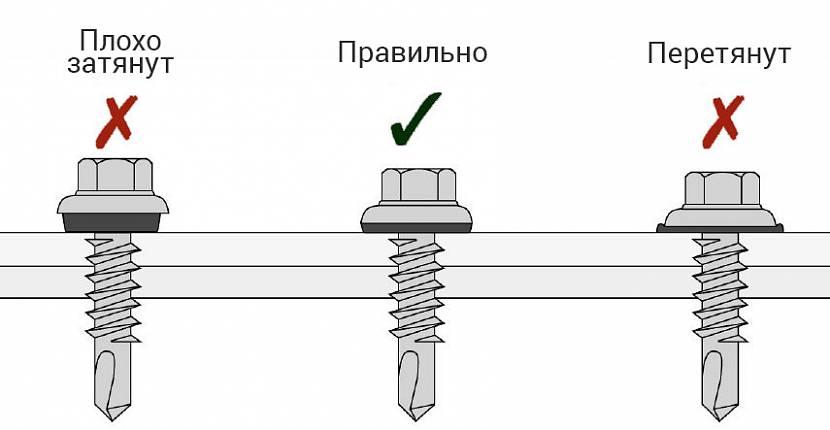 На рисунке показано правильное и неправильное крепление