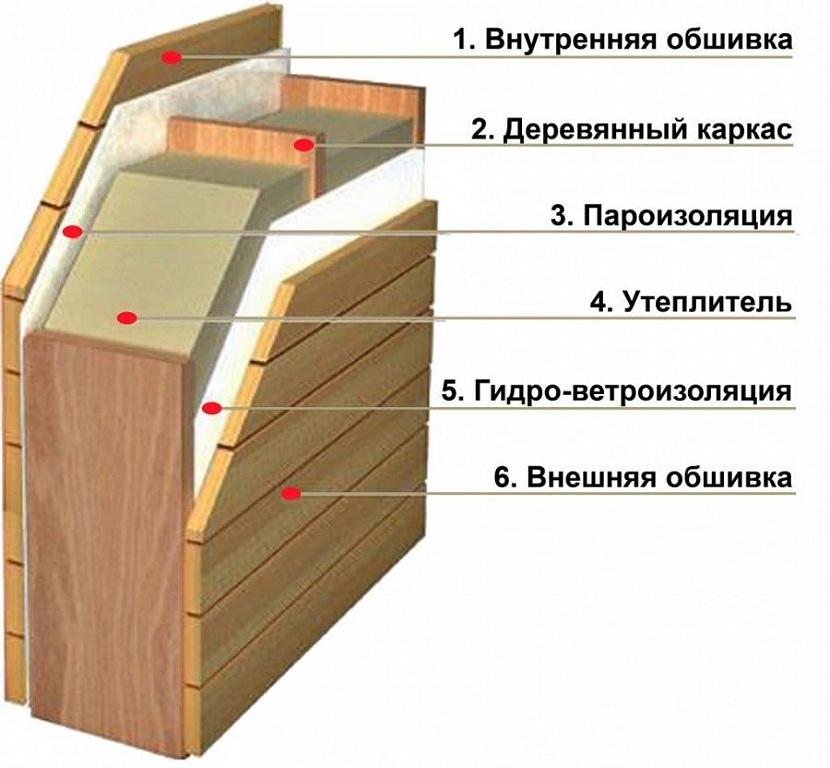 дом с покатой крышей