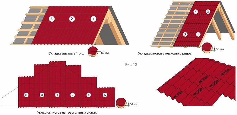 Схемы укладки металлочерепицы